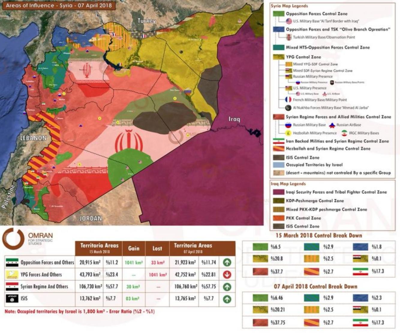Syrien Karte Krieg.Die Eskalation Zum Globalen Krieg Wer Ist Wer Und Wer Ist Wo In